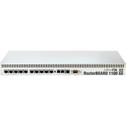RB1100 Series Routers