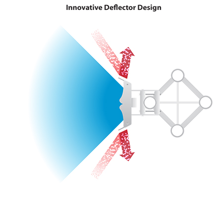 AirMax AC Sector Deflector Design