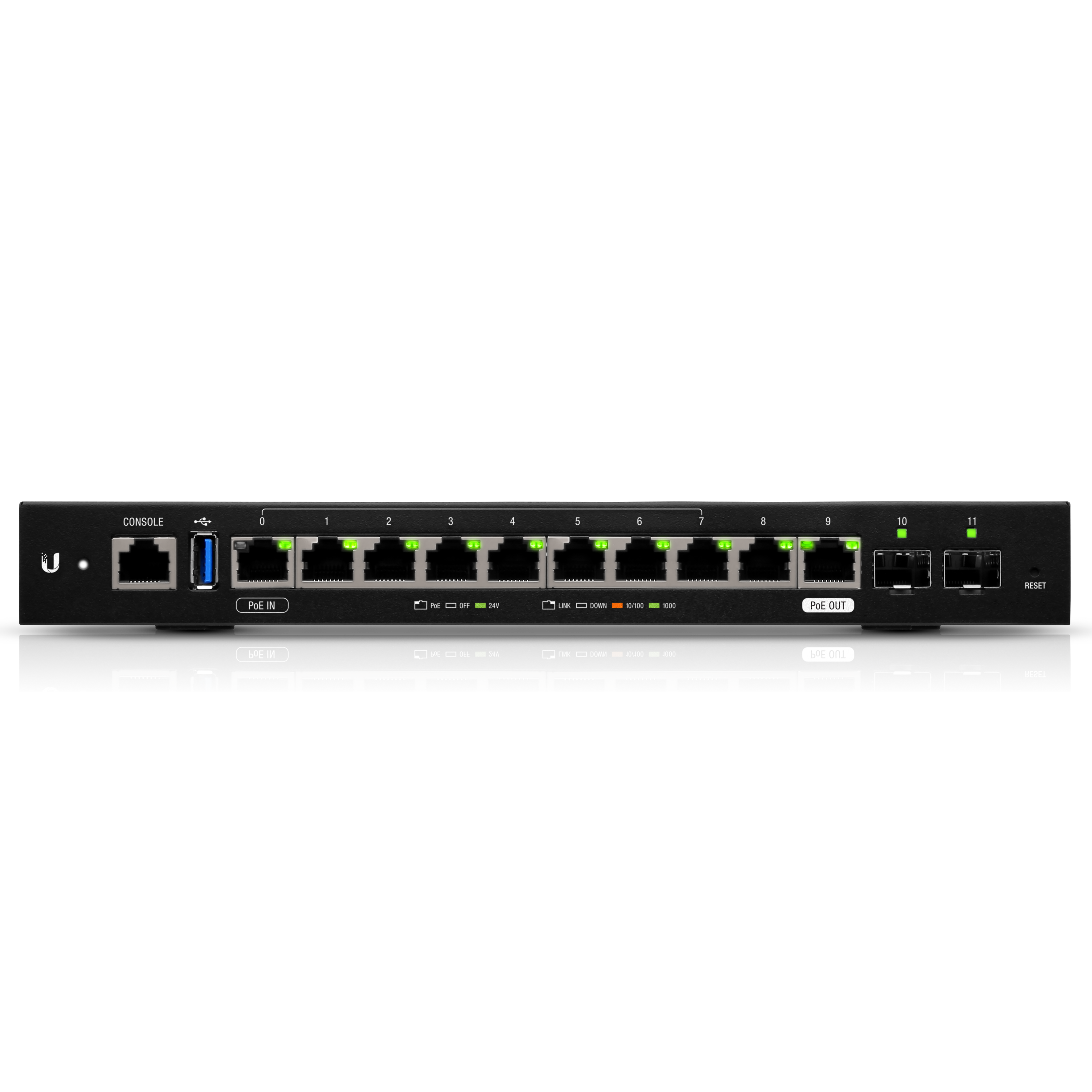 Ubiquiti EdgeRouter 12 Port