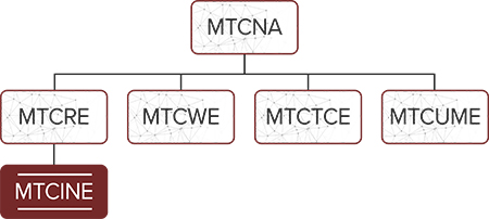 MikroTik MTCINE Training Map