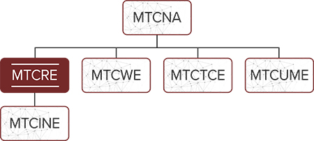 MikroTik MTCRE Training Map
